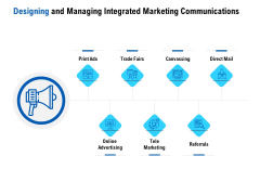 Competition In Market Designing And Managing Integrated Marketing Communications Ppt Layouts Design Inspiration PDF