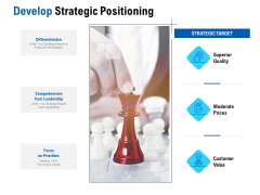 Competition In Market Develop Strategic Positioning Ppt Icon Model PDF