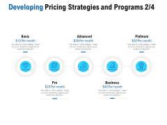 Competition In Market Developing Pricing Strategies And Programs Business Ppt Infographic Template Shapes PDF