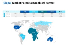Competition In Market Global Market Potential Graphical Format Ppt Ideas Designs PDF