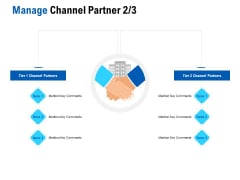 Competition In Market Manage Channel Partner Mention Key Comments Ppt Themes PDF