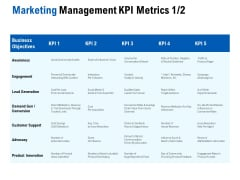 Competition In Market Marketing Management KPI Metrics Engagement Ppt Model Background Designs PDF