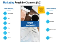 Competition In Market Marketing Reach By Channels Social Media Ppt Pictures Images PDF