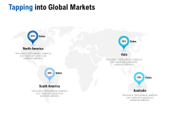 Competition In Market Tapping Into Global Markets Ppt Slides Design Inspiration PDF