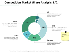 Competition Market Share Analysis Financial Ppt PowerPoint Presentation Outline Smartart