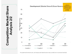 Competition Market Share Analysis Line Graph Ppt PowerPoint Presentation Portfolio Layouts