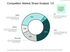 Competition Market Share Analysis Ppt PowerPoint Presentation Outline Diagrams
