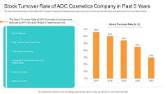 Competition Stock Turnover Rate Of ADC Cosmetics Company In Past 5 Years Stock Rules PDF