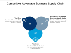 Competitive Advantage Business Supply Chain Ppt PowerPoint Presentation File Model Cpb