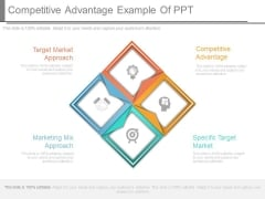 Competitive Advantage Example Of Ppt