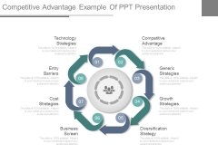 Competitive Advantage Example Of Ppt Presentation