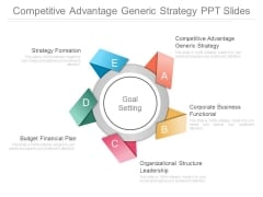 Competitive Advantage Generic Strategy Ppt Slides