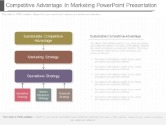 Competitive Advantage In Marketing Powerpoint Presentation