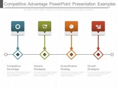 Competitive Advantage Powerpoint Presentation Examples