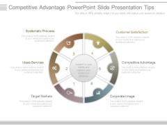 Competitive Advantage Powerpoint Slide Presentation Tips