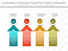 Competitive Advantage Powerpoint Slides Introduction