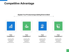 Competitive Advantage Ppt PowerPoint Presentation Icon