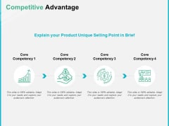 Competitive Advantage Ppt PowerPoint Presentation Infographics Icon