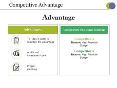 Competitive Advantage Ppt PowerPoint Presentation Inspiration Layouts