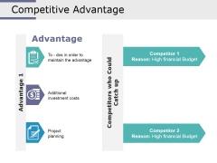 Competitive Advantage Ppt PowerPoint Presentation Inspiration Templates