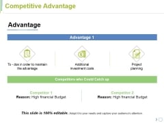 Competitive Advantage Ppt PowerPoint Presentation Model Graphics