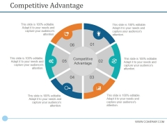 Competitive Advantage Ppt PowerPoint Presentation Outline Summary