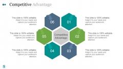 Competitive Advantage Ppt PowerPoint Presentation Show