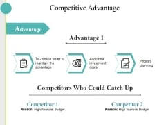Competitive Advantage Ppt PowerPoint Presentation Summary Format