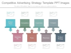 Competitive Advertising Strategy Template Ppt Images