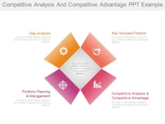 Competitive Analysis And Competitive Advantage Ppt Example