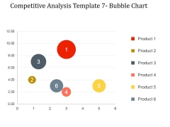 Competitive Analysis Bubble Chart Ppt PowerPoint Presentation Templates