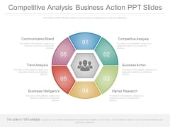Competitive Analysis Business Action Ppt Slides