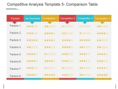Competitive Analysis Comparison Table Ppt PowerPoint Presentation Styles Templates