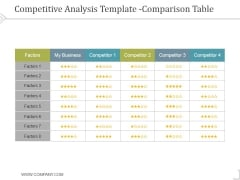 Competitive Analysis Comparison Table Template 1 Ppt PowerPoint Presentation Images