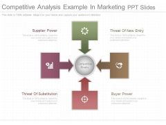 Competitive Analysis Example In Marketing Ppt Slides