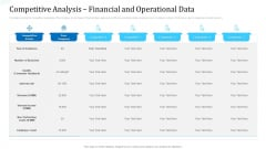 Competitive Analysis Financial And Operational Data Portrait PDF