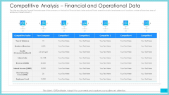 Competitive Analysis Financial And Operational Data Ppt File Examples PDF