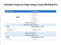 Competitive Analysis For Single Category Product Marketing Plan Ppt PowerPoint Presentation File Formats PDF