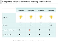 Competitive Analysis For Website Ranking And Site Score Ppt PowerPoint Presentation Pictures Elements