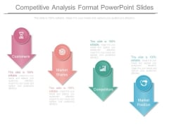 Competitive Analysis Format Powerpoint Slides