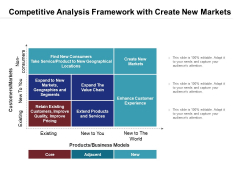 Competitive Analysis Framework With Create New Markets Ppt PowerPoint Presentation Layouts Summary PDF