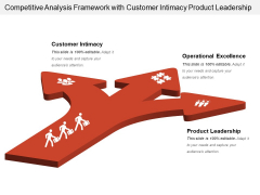 Competitive Analysis Framework With Customer Intimacy Product Leadership Ppt PowerPoint Presentation Gallery Picture PDF