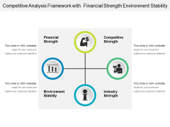 Competitive Analysis Framework With Financial Strength Environment Stability Ppt PowerPoint Presentation Gallery Shapes PDF