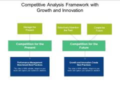 Competitive Analysis Framework With Growth And Innovation Ppt PowerPoint Presentation Inspiration Demonstration PDF