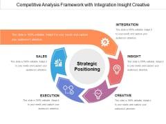 Competitive Analysis Framework With Integration Insight Creative Ppt PowerPoint Presentation File Smartart PDF