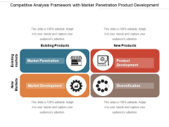 Competitive Analysis Framework With Market Penetration Product Development Ppt PowerPoint Presentation File Professional PDF