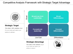 Competitive Analysis Framework With Strategic Target Advantage Ppt PowerPoint Presentation File Clipart PDF