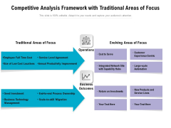 Competitive Analysis Framework With Traditional Areas Of Focus Ppt PowerPoint Presentation Styles Outline PDF