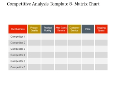 Competitive Analysis Matrix Chart Ppt PowerPoint Presentation Gallery