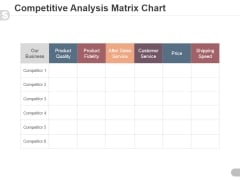 Competitive Analysis Matrix Chart Ppt PowerPoint Presentation Inspiration